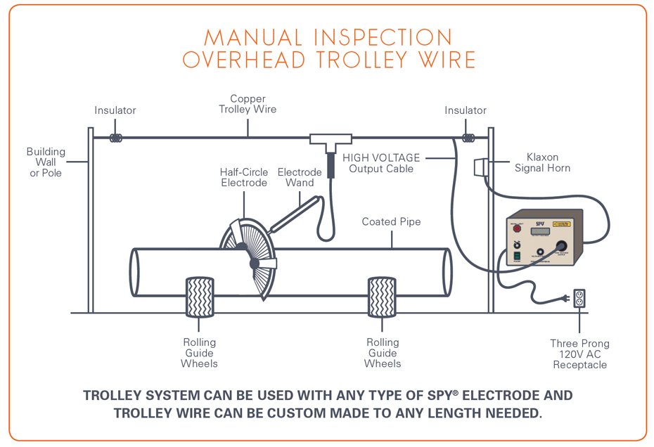 Beta evo wiring diagram beta techno workshop manual cairearts klaxon horn wiring diagram love wiring diagram ideas beta rev 3 wiring diagram at beta evo cheapraybanclubmaster Images
